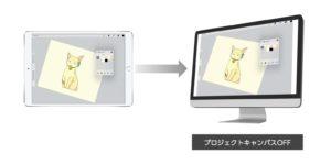 iPad Procreate 使い方