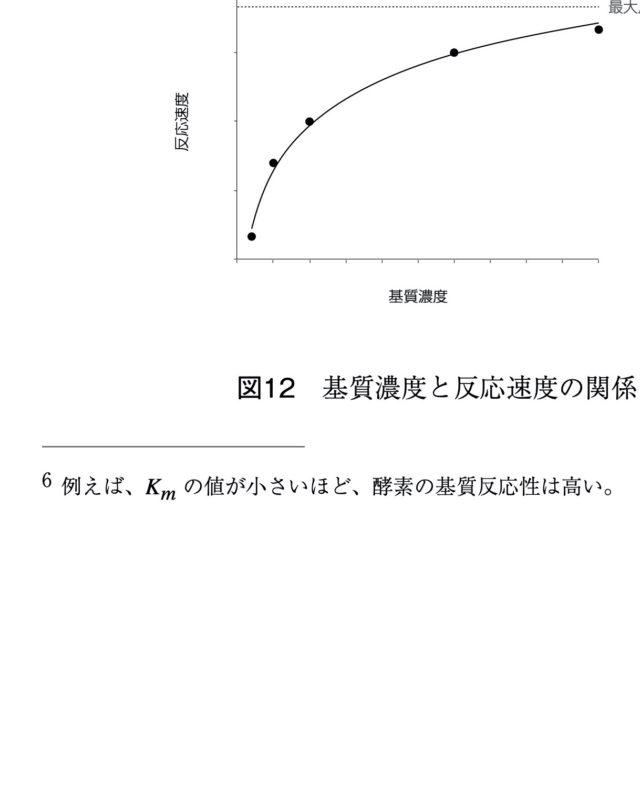 3. ページ下部に脚注が挿入される